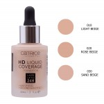 Тональный крем Catrice HD Liquid coverage foundation 24h